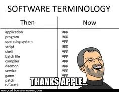 Software terminology. Now everything is an app. Thanks Apple.